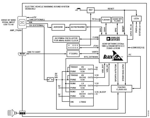 电动汽车警示音系统