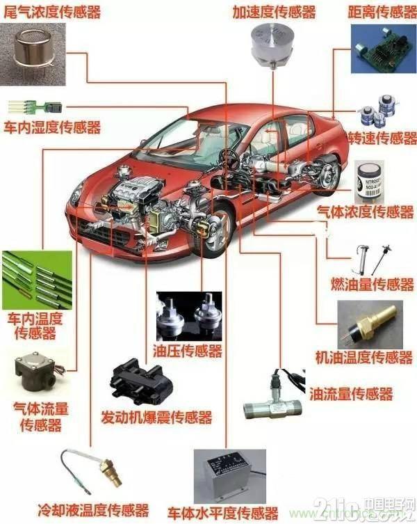 一辆汽车竟有这么多传感器,看看你知道多少?