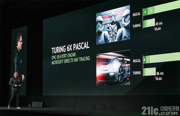 性能提升两倍,NVIDIA称图灵是架构变化最大的GPU之一