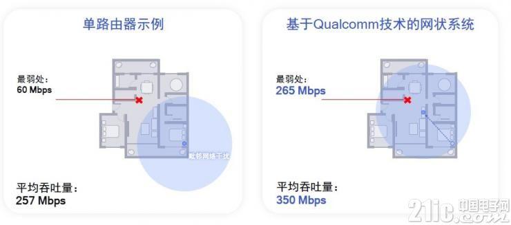 WiFi能干的事儿绝不止联网这么简单!