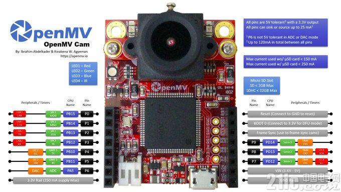 ST将最强芯从F7更新到H7,OpenMV立马跟上要推出CAM H7板