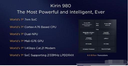 A12芯片一出,麒麟980和骁龙845就黯然失色?