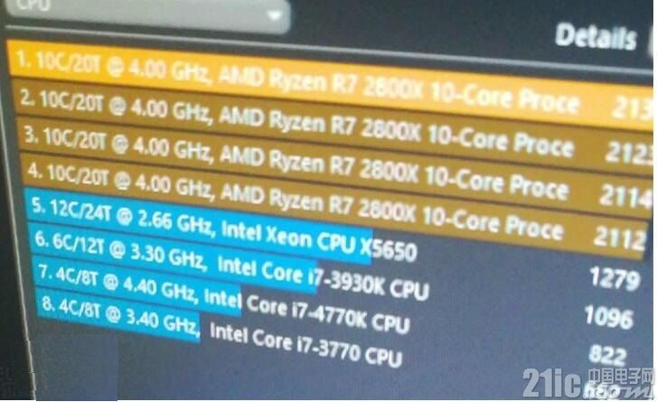 AMD Ryzen 7 2800X处理器曝光:10核心20线程