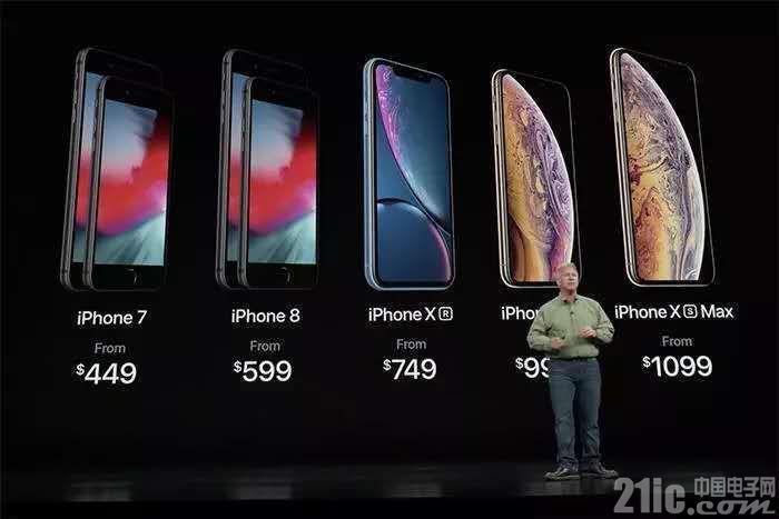 苹果发布会没公布的iPhone参数,暴露在了工信部官网!