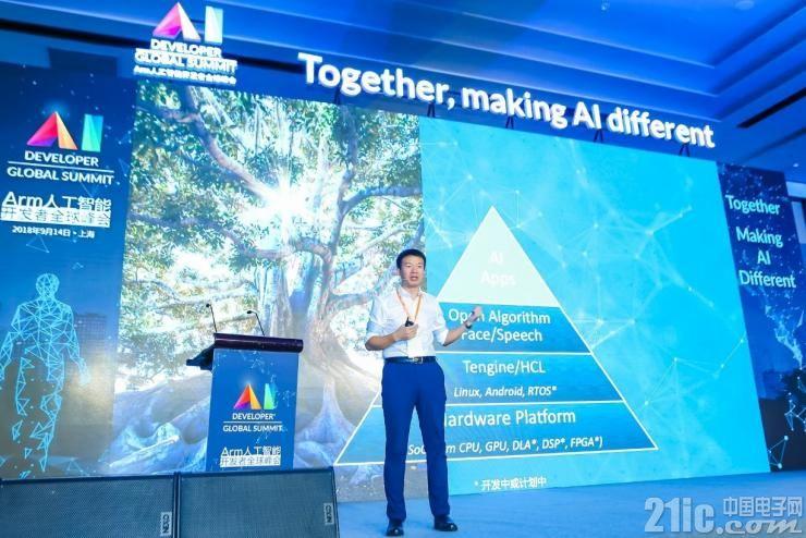 降低开发门槛,OPEN AI LAB联合Arm中国、瑞芯微发布AI开发平台EAIDK