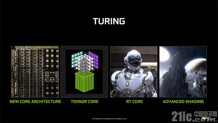NVIDIA图灵显卡为何发布这么晚?原来中途还发生了这些事儿!