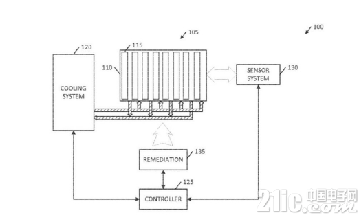特斯拉努力改善电池问题!申请新型冷却系统专利,限制电池过热