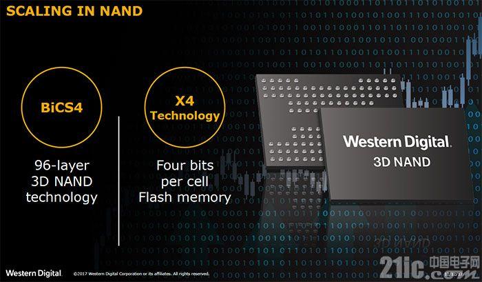 西数:我们NAND技术优势仍在!中国厂商2年内不会有太大变化