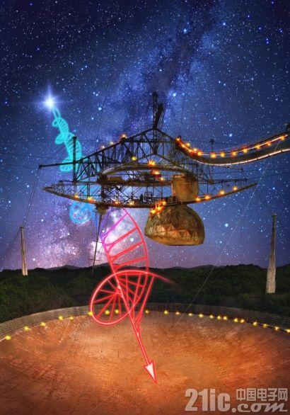 想偷听外星人的电话?AI发现新的快速无线电突发