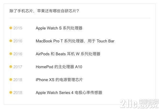 苹果又抢半导体的生意?新iPhone多一款自制芯片