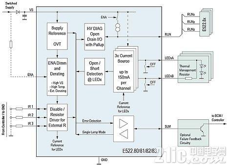 图一 E522.80/81/82/83 典型应用图
