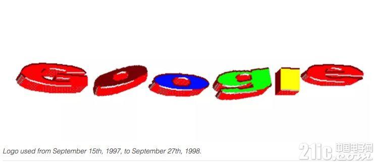 谷歌20岁了!盘点这个传奇公司的传奇历程