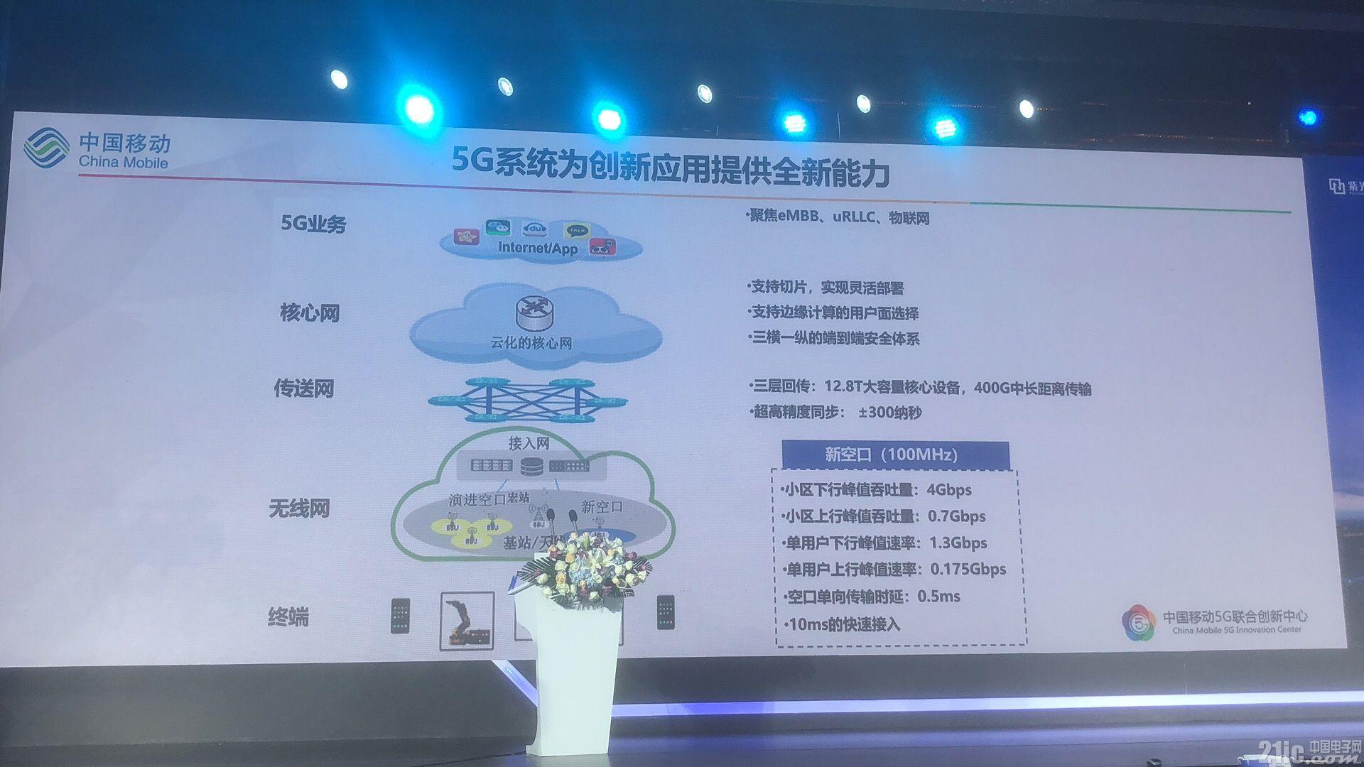中国移动将在5G时代保持领先?明年5G预商用将超100站/城市