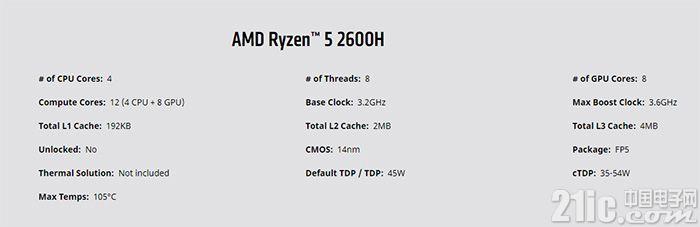 Intel 酷睿又迎强敌!AMD发布45W锐龙H系列APU