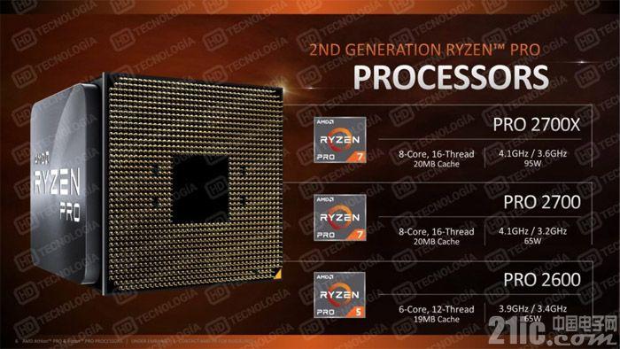 AMD第二代Ryzen Pro产品曝光