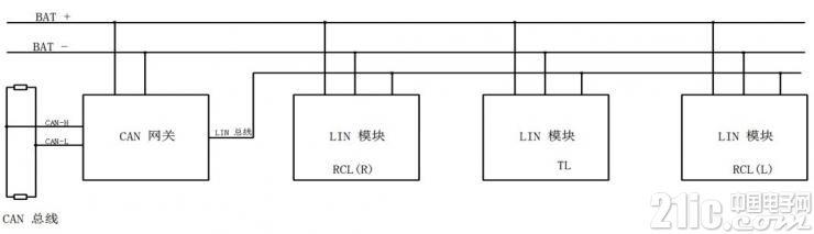 图4 贯穿式LED总成框图
