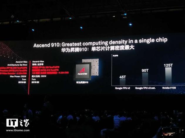 微软使用华为AI芯片?华为:没有,我们不单独销售芯片