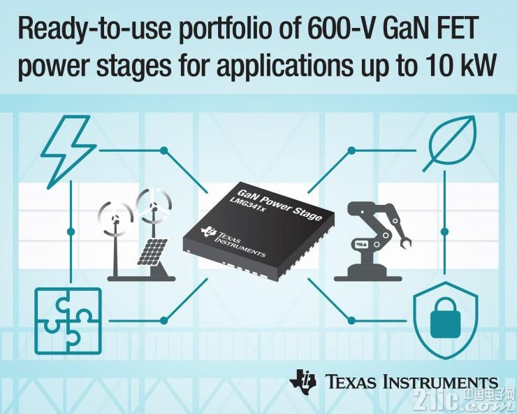 德州仪器新型即用型600V GaN FET功率级产品组合可支持高达10kW的应用