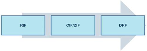 RF转换器为下一代无线基站提供高效多频段无线电
