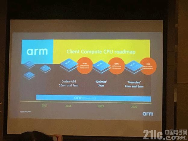 5G、AI时代,ARM还能吃得开吗?