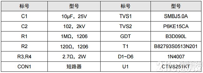 图5 选用器件参数(仅供参考)