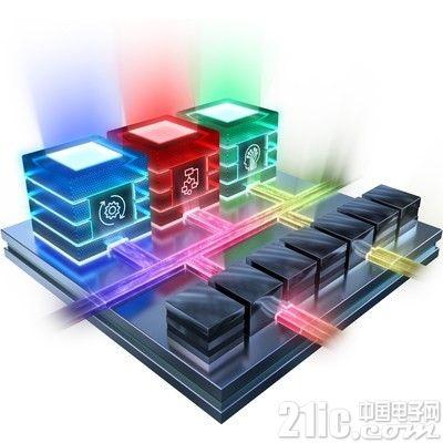 图:业界首款自适应计算加速平台(ACAP) Versal