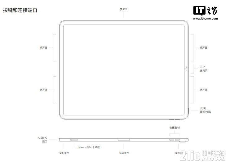 iPad Pro 3.5mm耳机孔被砍,苹果推USB-C转3.5毫米耳机转换线