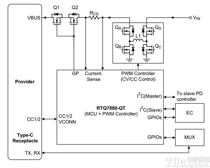 大联大诠鼎集团力推Richtek通过汽车电子标准认证的USB Type-C PD和PWM Buck-Boost控制器解决方案