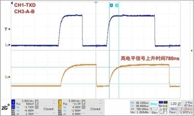 图5发送高电平上升时间