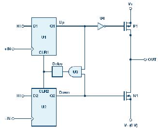 锁相环(PLL)基本原理