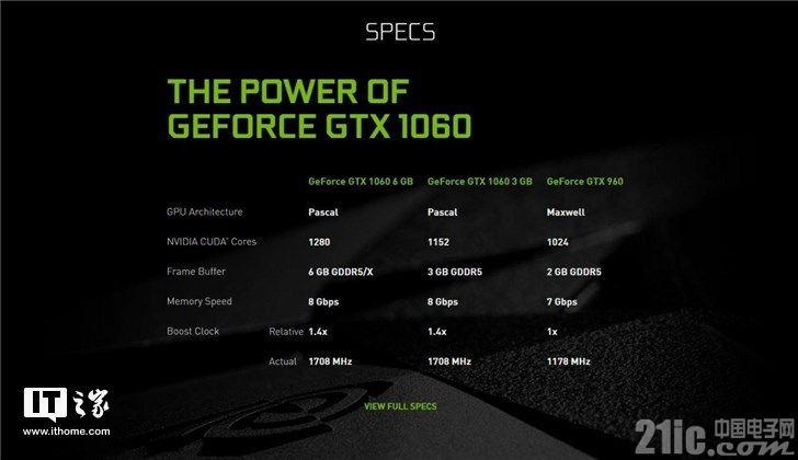 6GB GDDR5X显存,英伟达更新GTX 1060显卡