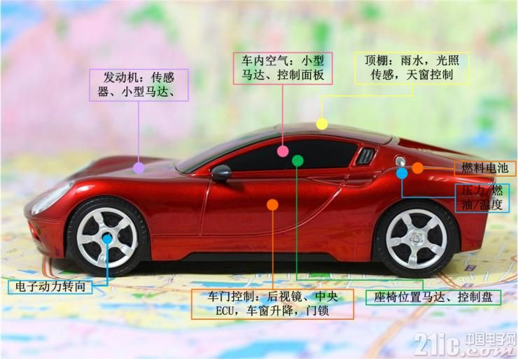 新能源汽车CAN总线、功率分析同步测试解决方案