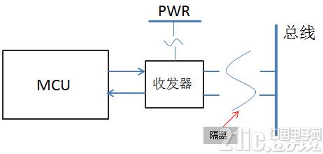 图2 电源与通信双隔离
