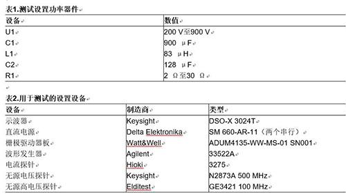 驱动APTMC120AM20CT1AG SiC电源开关的ADuM4135栅极驱动器的性能