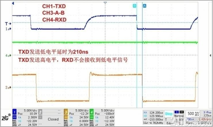 图8SC4450S通信波形