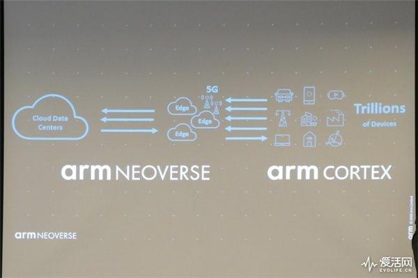 """面对5G浪潮,浪潮,ARM要""""补完""""互联网"""