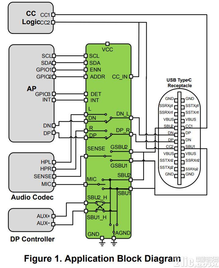 图1.应用框图.jpg