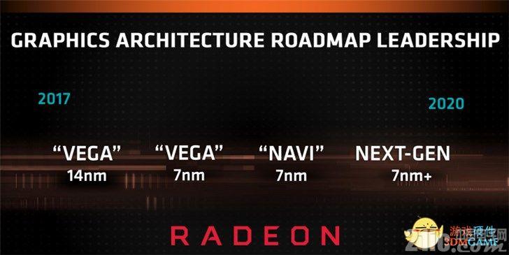 7nm Navi显卡还得等等?AMD或先于英伟达推出!