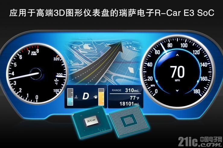 瑞萨电子推出R-Car E3 SoC,为汽车大显示屏仪表盘带来高端3D图形处理性能