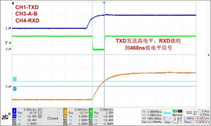 图6TXD发送高电平信号,RXD接收到一段低电平信号