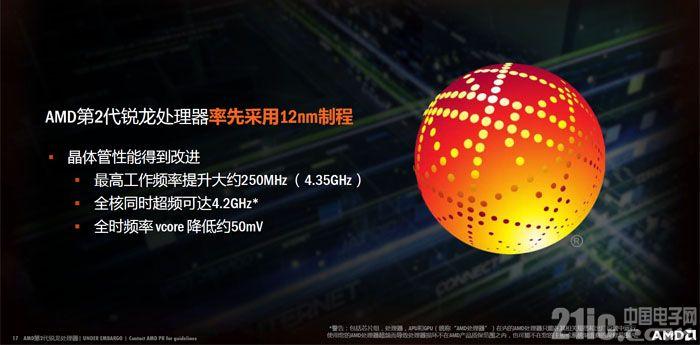 AMD RX 590显卡揭秘:12nm工艺、DX12优化,支持FreeSync 2 HDR