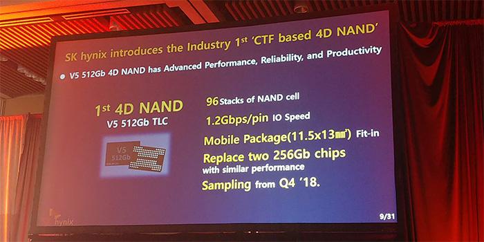 全球首个4D NAND闪存量产,96层堆栈,速度提升30%