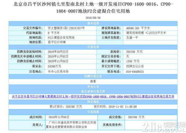 小米�合�A��26.57�|北京�I地,要干啥?