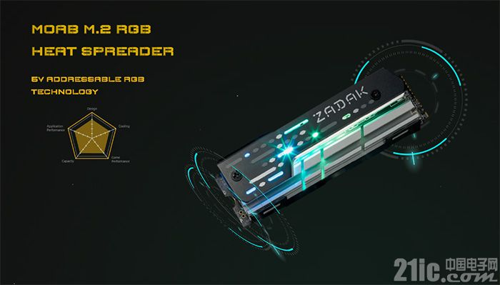 Zadaak推出了一款M.2硬�P散�崞鳎�支持RGB�l光!