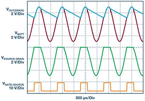 具有超快瞬态响应和低功耗的有源整流控制器