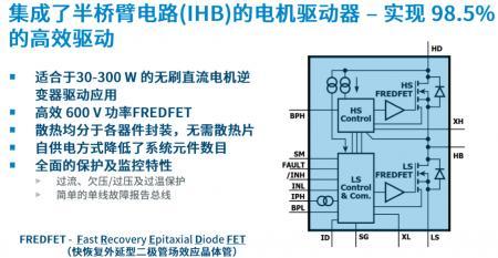 高压BLDC电机驱动器迎来革新:无散热器,效率可达98.5%