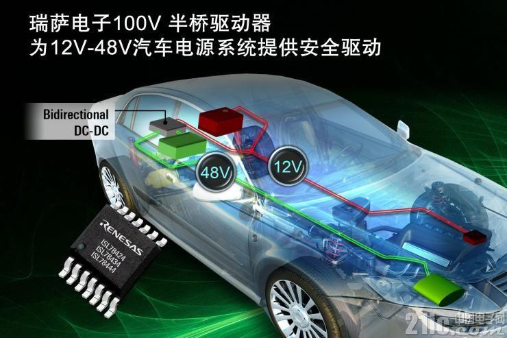 瑞萨电子推出100V、4A半桥驱动器,为12V - 48V汽车混合动力系统的双向电源控制器MOSFET提供安全驱动