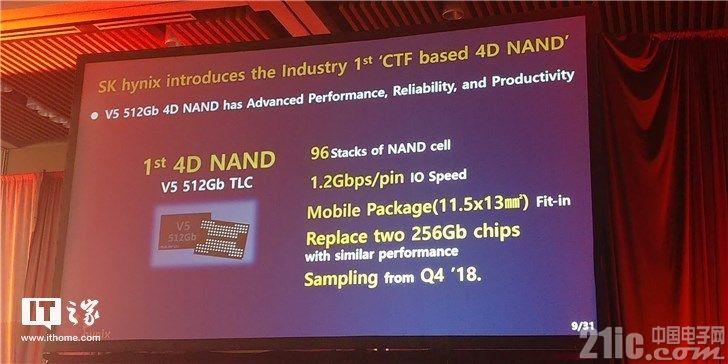 SK海力士宣布量产4D TLC闪存:96层堆叠、I/O接口速度1.2Gbps