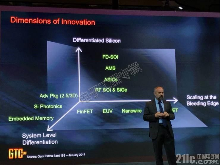 格芯:终止7nm技术并不意味着对FinFET工艺的放弃