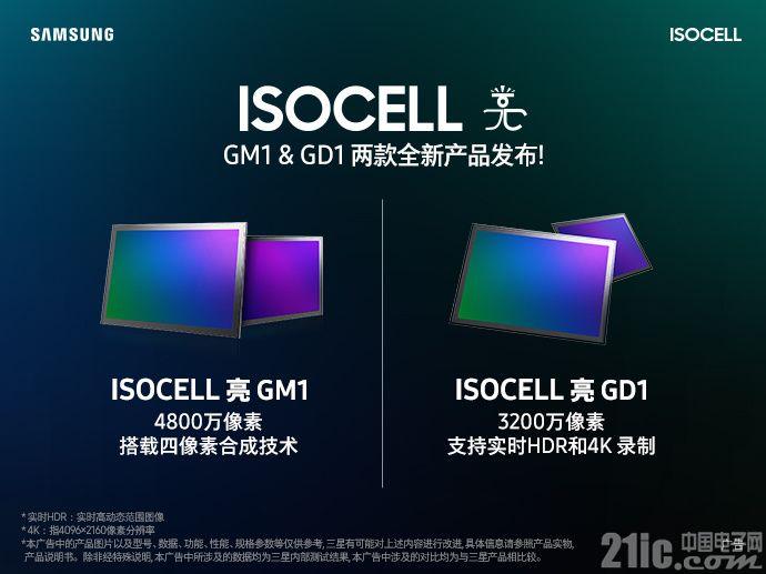 最高可达4800万像素,三星两款高像素CMOS上市!